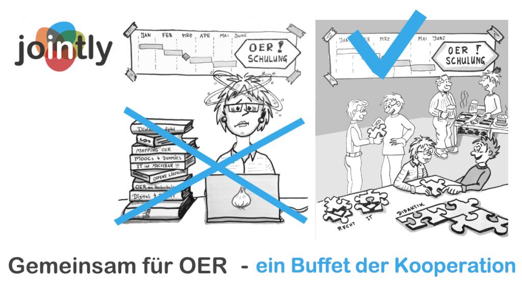 """""""Gemeinsam für OER - ein Buffet der Kooperation"""" Annett Zobel für JOINTLY CC-BY 4.0"""