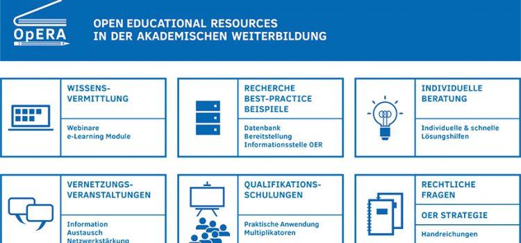 University goes OER – Informations- und Netzwerkveranstaltung in Ulm
